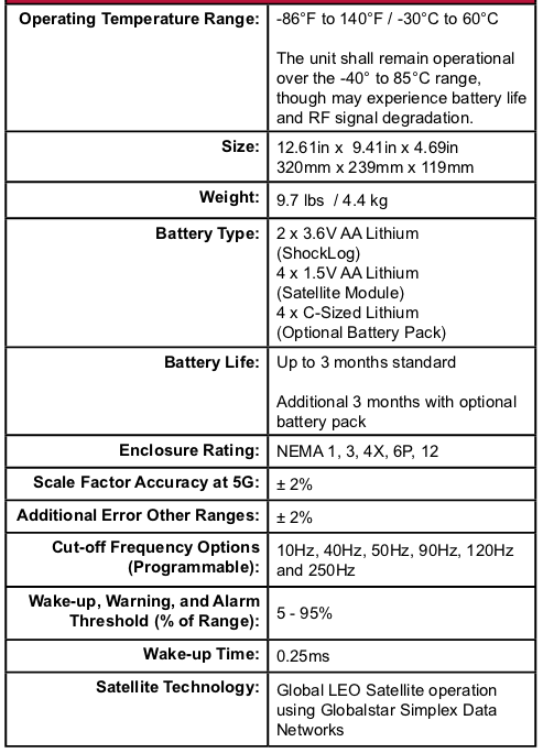 ShockTrak specifications