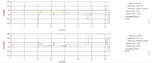 shocklog-298-tilt-and-roll-graph