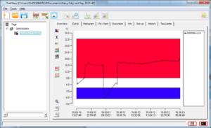 trekview-curve-graph