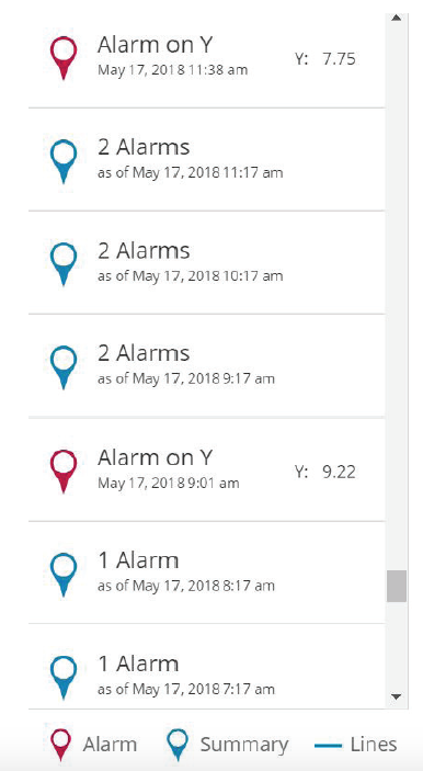 ShockTrak Spotsee Cloud Alarms and Summaries list