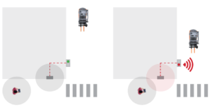 Blind Spot System pedestrian trigger